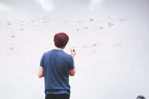 Syarat Tulisan yang Benar, Cara menulis Buku